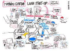 steps lean startup