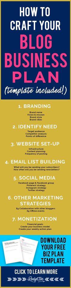 Home - Doug Thorpe - Executive Coaching - Business Coach Email Marketing Strategy, Marketing Quotes, Inbound Marketing, Online Marketing, Content Marketing, Internet Marketing, Marketing Ideas, Marketing Tools, Digital Marketing