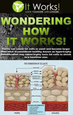 For those who have been asking about how itWorks Body Wraps can produce such amazing results!! Go to www.scotianshape.com to order your wraps today!