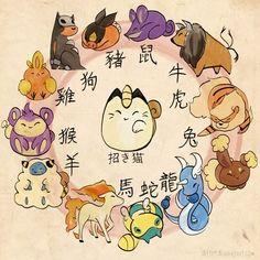 Chinese Zodiac- Pokémon chart