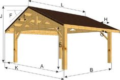 Diy Carport, Gazebo, Pergola, Backyard Pavilion, Construction, Big Houses, Home Remodeling, Porch, Lounge