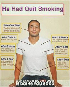 Have you been searching for ways to stop smoking? http://howtoquitsmokinghq.com - What Happens When You Quit Smoking