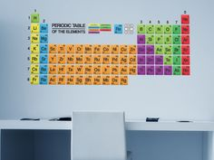 Are your kids learning about the periodic table in their chemistry educational periodic table wall stickers urtaz Choice Image
