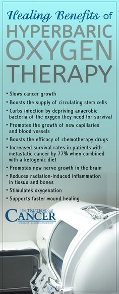 Did you know that cancer cells have an altered metabolism and are no longer…