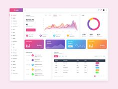 Analytics Admin UI Design - Hi There! This is My another hard work for Analytics Admin UI Design. Dashboard Interface, Web Dashboard, User Interface Design, Ui Ux Design, Analytics Dashboard, Dashboard Design Template, Graphic Design Resume, Microsoft Excel, Ui Design Inspiration