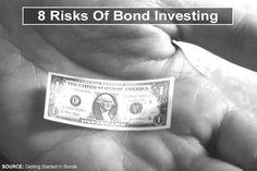 8-risks-of-bond-investing
