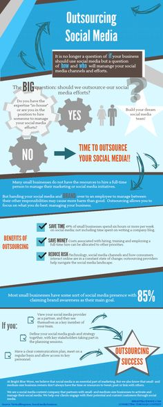 Why small and medium size businesses should consider outsourcing their social media.