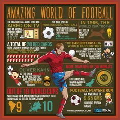 The World of Football (Soccer to Americans! First Football Game, Football Soccer, Football Stuff, Top Soccer, Soccer Tips, Arsenal Match, World Cup Trophy, Transfer Rumours, Soccer Training