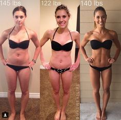 This Instagram star is showing us just how little the number on the scale matters. | Health.com