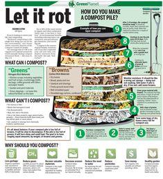 Let it Rot: How do you Make a Compost Pile? Let it Rot: How do you Make a Compost Pile? Let it Rot: How do you Make a Compost Pile? – >>reclaiming the wild<<<br> Visit the post for more. Composting At Home, Worm Composting, Composting Toilet, Urban Composting, Potager Palettes, Body Peeling, Bokashi, Home Vegetable Garden, Herbs Garden