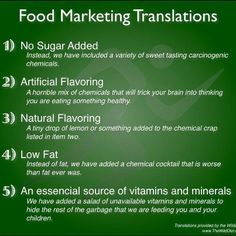 """Food Marketing Translations from """"Hungry for Change"""""""