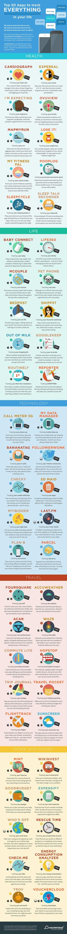 Top 50 Apps to Track Everything in your life #Infographic