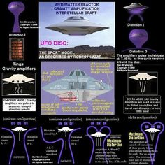 Megadump of UFO Images, Extraterrestrials, Antigravity Spaceships, Ancient Astro. Megadump of UFO Ancient Aliens, Aliens And Ufos, Paranormal, Bob Lazar, Secret Space Program, Tesla Coil, Nasa, Alien Creatures, Sports Models