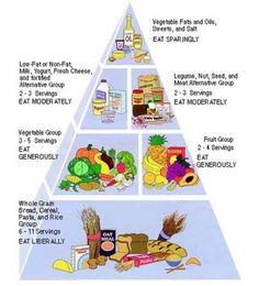 diabetes diet foods diabetes-diet-plan
