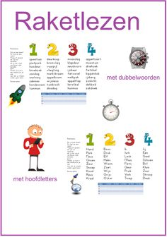 Thema 7 - Digibord Onderbouw Teaching First Grade, Kids Writing, Reading Activities, Primary School, Spelling, Circuit, Teacher, Education, Inspiration