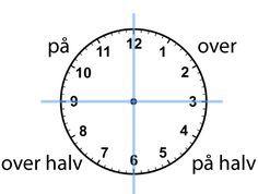 Norwegian Lesson 112 - My Little Norway