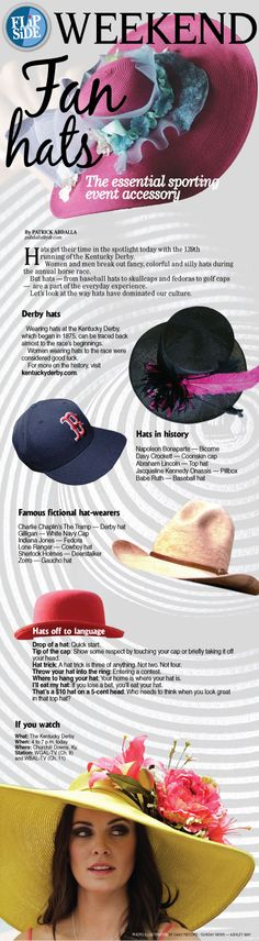 FlipSide Weekend - Kentucky Derby #hats #fashion #style #KentuckyDerby #sports #racing