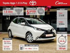 The new Toyota Aygo has arrived in South Africa but does it have enough X-Factor to drive sales in the A segment?   We get quite excited when a new mod[…]