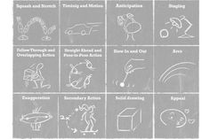 Twelve principles of animation: squash and stretch, timing and motion, anticipation, staging, follow through and overlapping action, straight ahead and pose-to-pose action, slow in and out, arcs, exaggeration, secondary action, solid drawing, appeal