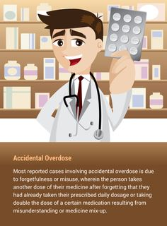 Accidental Overdose #medication #StripRX Over Dose, Pharmacy, Disney Characters, Fictional Characters, Medicine, Education, Disney Princess, Apothecary, Teaching