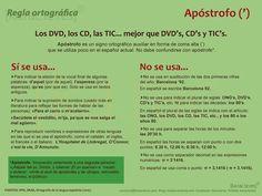 El apóstrofo en español