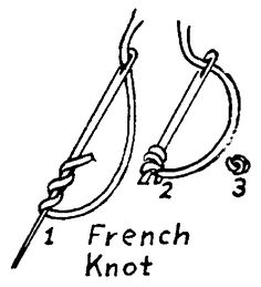 french  knot - Bring needle up through material, wrap thread around tip of needle the desired number of times, thrust needle downward 1 or 2 threads from where it was brought up. Draw thread through carefully to form knot on right side. Bring needle up in position for next french knot.