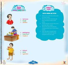Buku Pintar Juz Amma For Kids Super Lengkap 3 Bahasa Arabic Lessons, Learning Arabic, Children, Kids, Language, Education, Lilies, Languages, Teaching