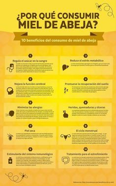 12 Beneficios de la miel