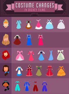 Infográfico mostra todos os vestidos que as princesas da Disney já usaram - Moda - CAPRICHO