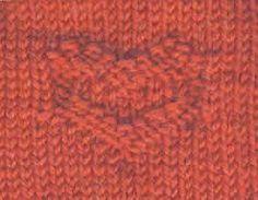 Punomo - Tee itse - Neulonta - OIKEIN-NURIN NEULOKSIA Knitting Stitches, Rugs, Decor, Dekoration, Decoration, Carpets, Knit Stitches, Rug, Knitting