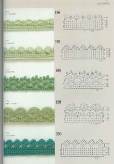 If you looking for a great border for either your crochet or knitting project, check this interesting pattern out. When you see the tutorial you will see that you will use both the knitting needle and crochet hook to work on the the wavy border. Crochet Edging Patterns, Crochet Lace Edging, Crochet Borders, Crochet Diagram, Crochet Chart, Crochet Trim, Love Crochet, Diy Crochet, Crochet Designs