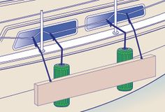 How to use fenders on a boat: positioning and knots   Cruising World