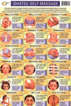 Reflexology Massage Tips You Need To Know | The WHOot