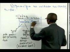 01 - Direito Constitucional - Conceito, Classificação, Interpretação (+p...