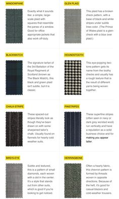 Fabric Pattern Guide
