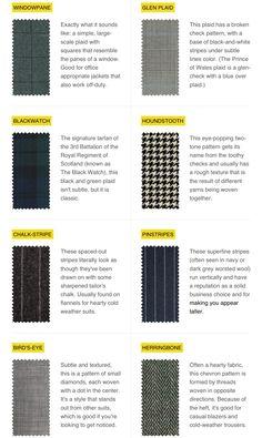 Fabric Pattern Guide