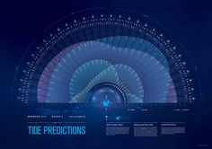 Redwood City Tide Predictions, infographic by Jessica Suen