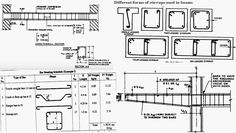 This construction video is created on design and drawing of RC Structures. Special emphasis is given on detailing of beams.