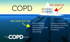 COPD: What People Don't See (Infographic) | MyCOPDTeam