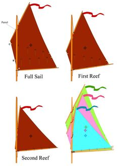 Converting a sprit sail plan to balanced lug.