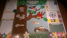 """Kaper Chart for Daisy troop. All items were laid out on a 48X36"""" Trifold laminated so that we can use the """"Goals"""" and """"Agenda"""" sections as a dry erase board. Make their own daisy with their name on it to use for the activity they choose at each mtg. There is a section for a troop collage to change as the girls participate in new activities and events."""