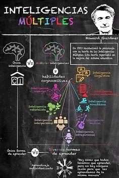 Y tú, ¿Qué inteligencia deseas ejercitar? Te presentamos aquí: http://tugimnasiacerebral.com/mapas-conceptuales-y-mentales/ejemplos-de-mapas-conceptuales-efectivos  los 7 ejemplos de Mapas Conceptuales efectivos, para que conozcas un poco más sobre los usos de esta excelente herramienta de aprendizaje y organización. Cada ejemplo está diseñado para diferentes necesidades y a través de nuestro material podrás reconocer el que mejor se adapta a ti. #mapas #conceptuales #ejemplos #inteligencias