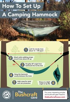 How To Set Up A Camping Hammock - Infographic Diagram