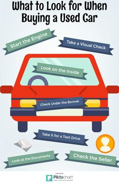 What to Look for When Buying a Used Car -  http://www.coopersgaragederby.com Are you interested in buying a used car? Check out our useful tips to follow when buying a used car. 6 - 8 Wordsworth Avenue, Derby, DE24 9HP.
