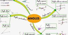 Cette carte mentale sur les angles reprend l'ensemble des définitions et propriétés vues en Sixième et Cinquième avec:   - l'an...