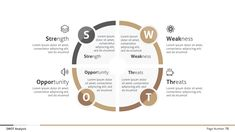 Buy Swot Analysis - Business Infographic Presentation by afomindia on GraphicRiver. What's Included Business Infographic Presentation – SWOT Analysis. Presentation Layout, Business Presentation, Master Arquitectura, Bubble Diagram, Self Branding, Site Analysis, Editing Background, Information Design, Business Design