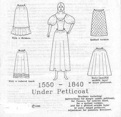 Sewing Central Historical Patterns - The Romantic Period 1820 - 1850. Petticoat patterns