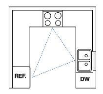 Kohler  The Work Triangle Design For Living  Kitchen Planning Beauteous Kitchen Triangle Design Design Inspiration