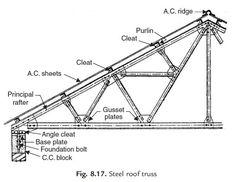 truss column detail - Google Search