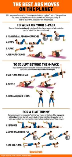 If you want all-over sculpted abs, here's a handy breakdown of every exercise you need to try.
